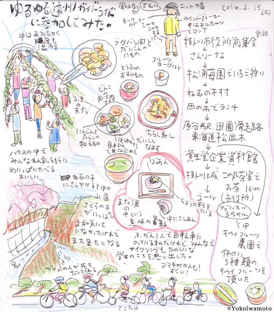 ゆるゆる遠州ガイドライド2014春