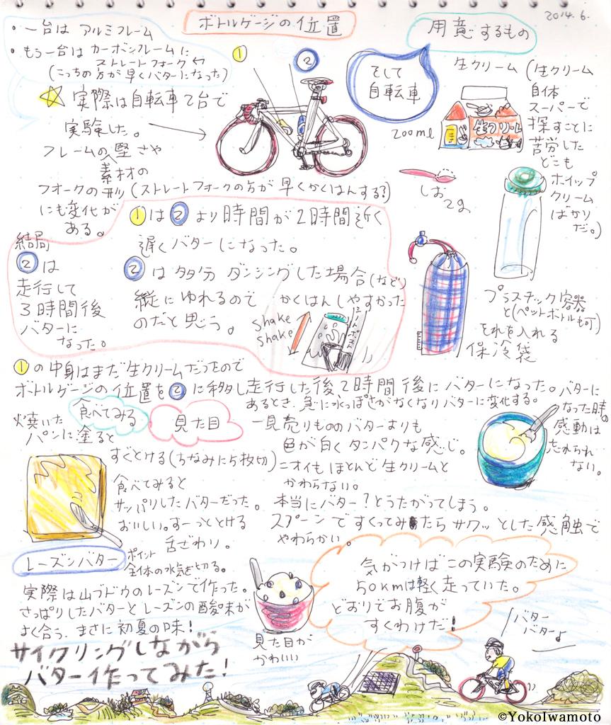 自転車でバター作り