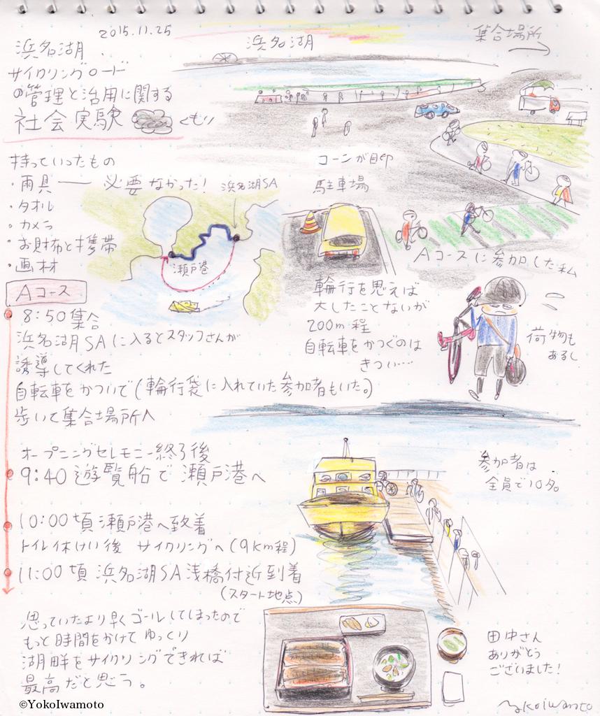 浜名湖サイクリングロード社会実験