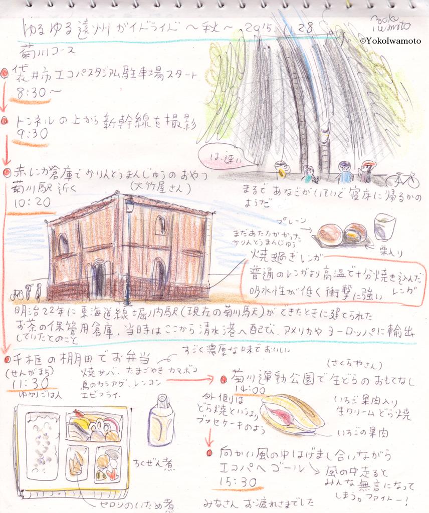 ゆるゆる遠州ガイドライド秋2015