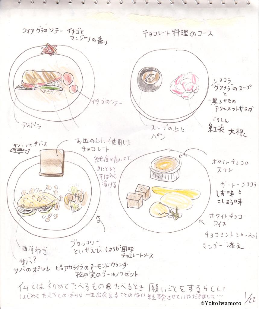 チョコレート料理雑記