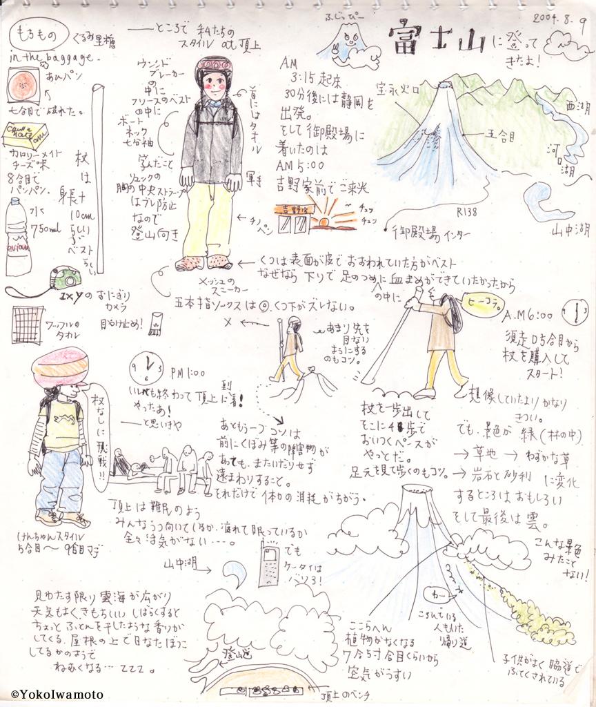 大変だった富士登山